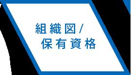 組織図 / 保有資格