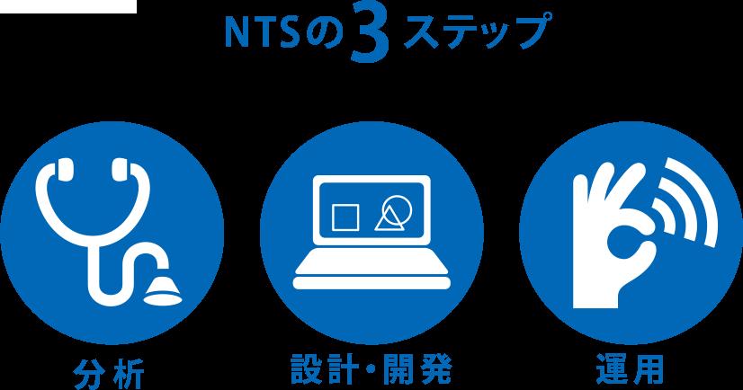 NTSの3ステップ